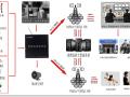 视频联网报警系统方案-广东安警