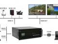 公共安全视频监控联网