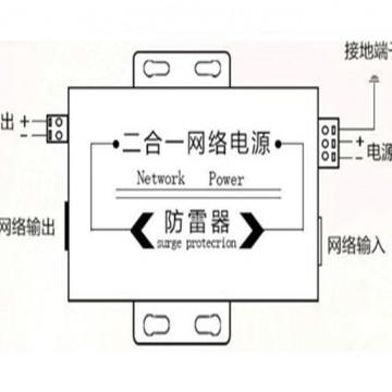 二合一网络电源防
